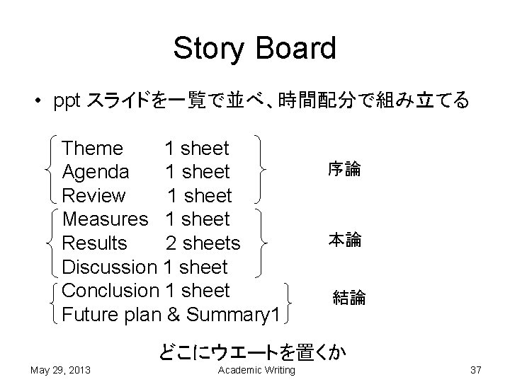 Story Board • ppt スライドを一覧で並べ、時間配分で組み立てる Theme  1 sheet Agenda  1 sheet Review  1 sheet