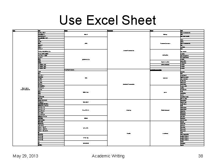 Use Excel Sheet Title Item プレゼンテ何? どんな例が? なんでいいの? どんな準備をする? いつ どこで 何を なんで? 誰に?