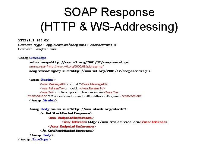 SOAP Response (HTTP & WS-Addressing) HTTP/1. 1 200 OK Content-Type: application/soap+xml; charset=utf-8 Content-Length: nnn