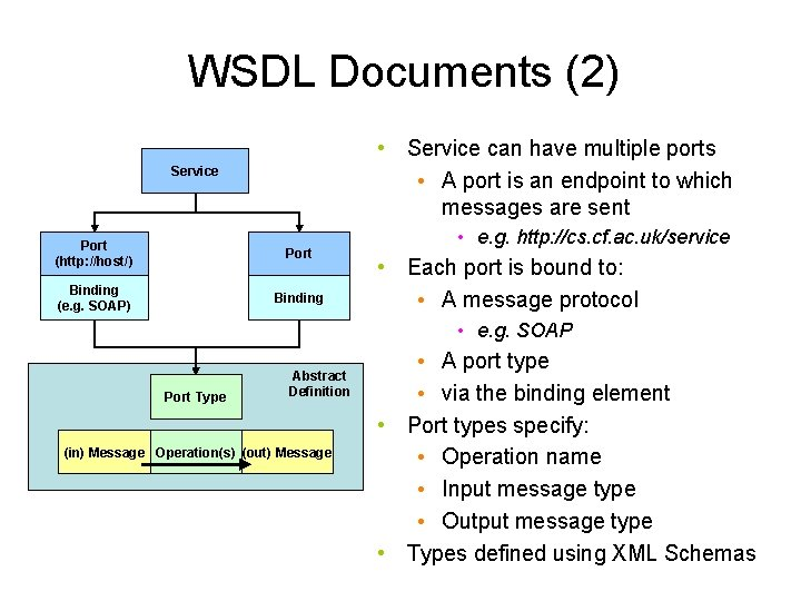 WSDL Documents (2) • Service can have multiple ports • A port is an