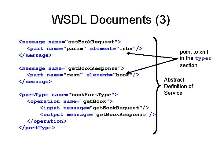 """WSDL Documents (3) <message name=""""get. Book. Request""""> <part name=""""param"""" element=""""isbn""""/> </message> <message name=""""get. Book."""