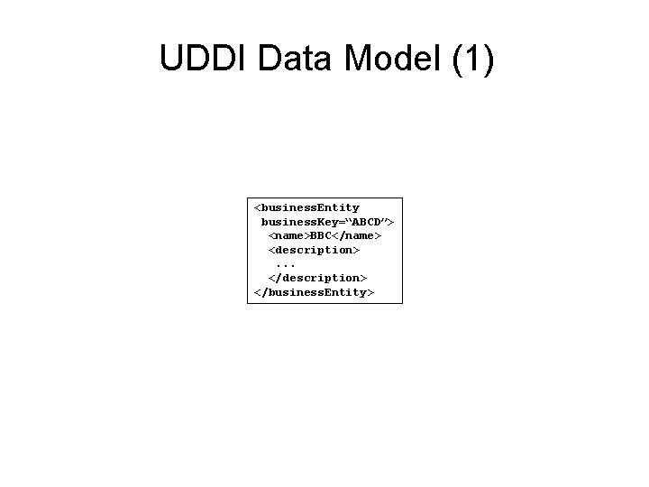 """UDDI Data Model (1) <business. Entity business. Key=""""ABCD""""> <name>BBC</name> <description>. . . </description> </business."""