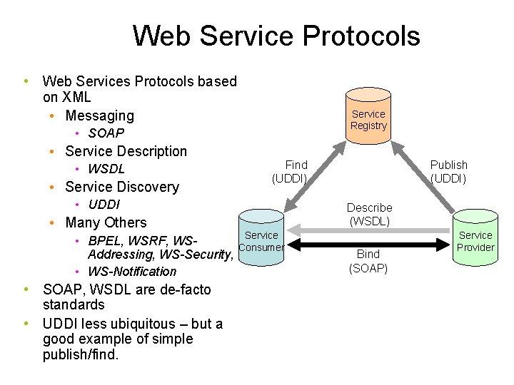 Web Service Protocols • Web Services Protocols based on XML • Messaging Service Registry