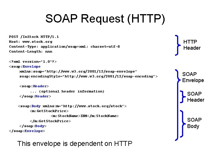 SOAP Request (HTTP) POST /In. Stock HTTP/1. 1 Host: www. stock. org Content-Type: application/soap+xml;