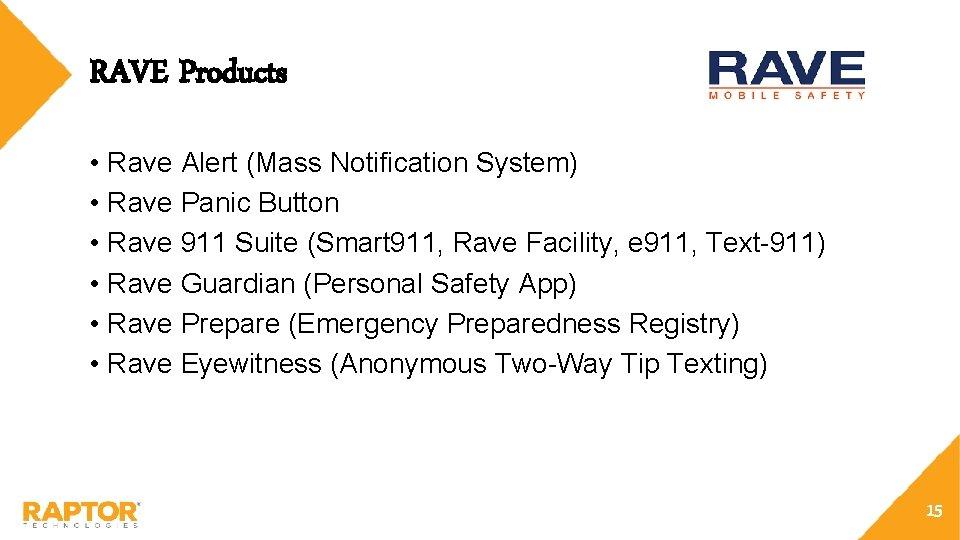 RAVE Products • Rave Alert (Mass Notification System) • Rave Panic Button • Rave