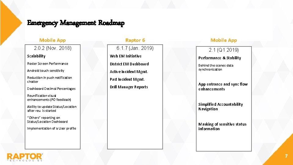 Emergency Management Roadmap Mobile App Raptor 6 Mobile App 2. 0. 2 (Nov. 2018)