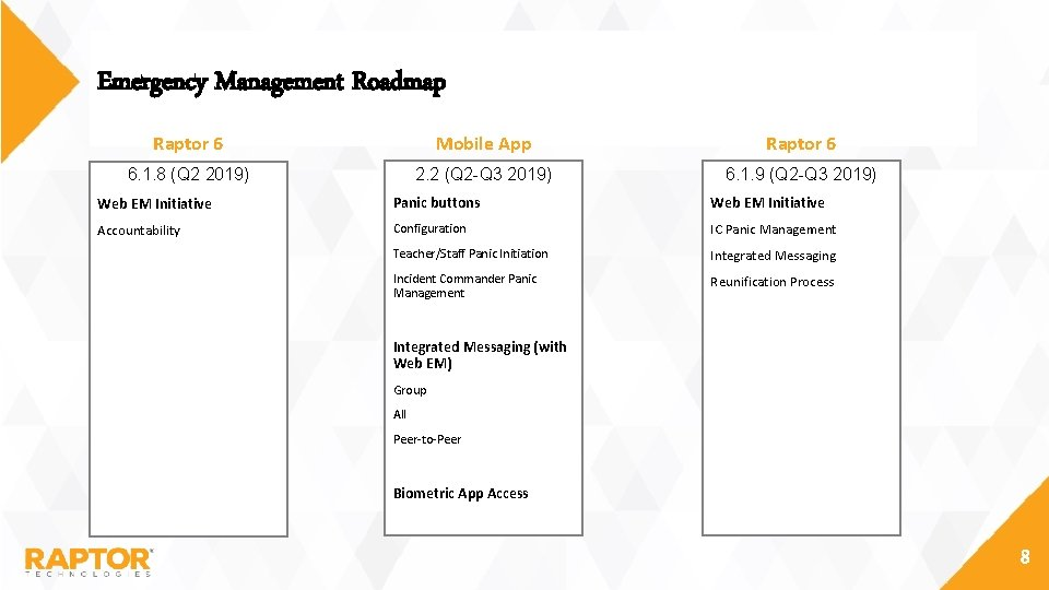 Emergency Management Roadmap Raptor 6 Mobile App Raptor 6 6. 1. 8 (Q 2