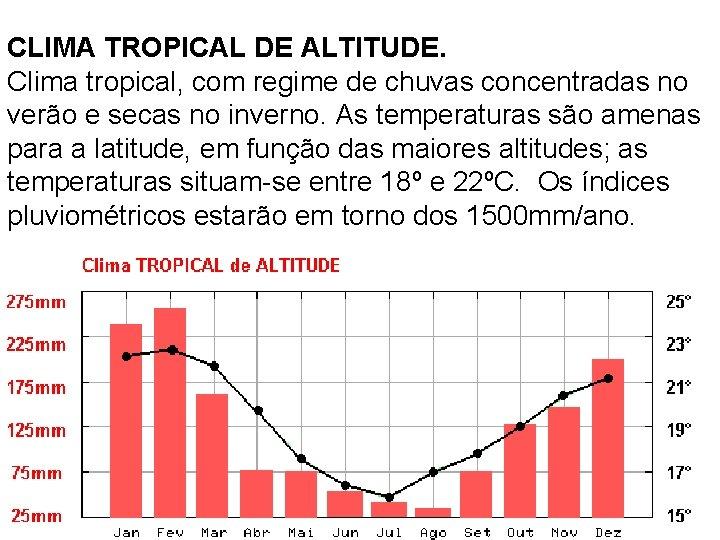 CLIMA TROPICAL DE ALTITUDE. Clima tropical, com regime de chuvas concentradas no verão e