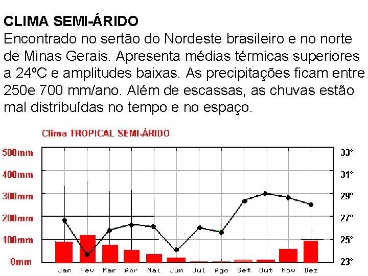CLIMA SEMI-ÁRIDO Encontrado no sertão do Nordeste brasileiro e no norte de Minas Gerais.