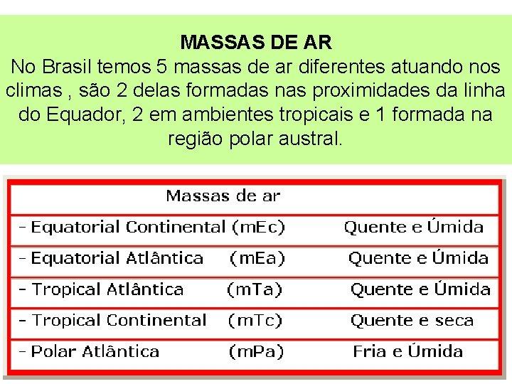 MASSAS DE AR No Brasil temos 5 massas de ar diferentes atuando nos climas