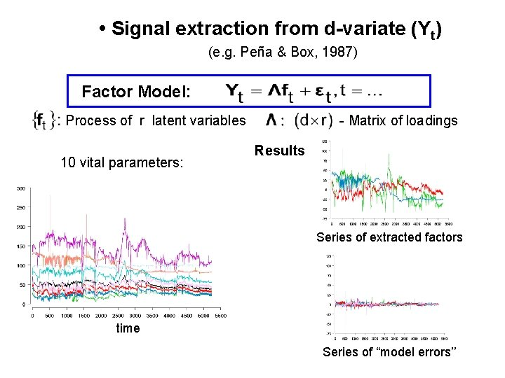 • Signal extraction from d-variate (Yt) (e. g. Peña & Box, 1987) Factor