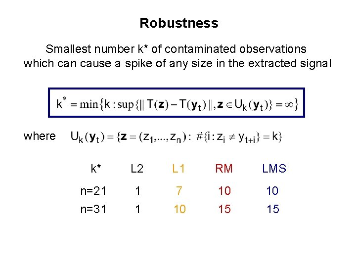 Robustness Smallest number k* of contaminated observations which can cause a spike of any