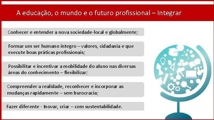 A educação, o mundo e o futuro profissional – Integrar Conhecer e entender a