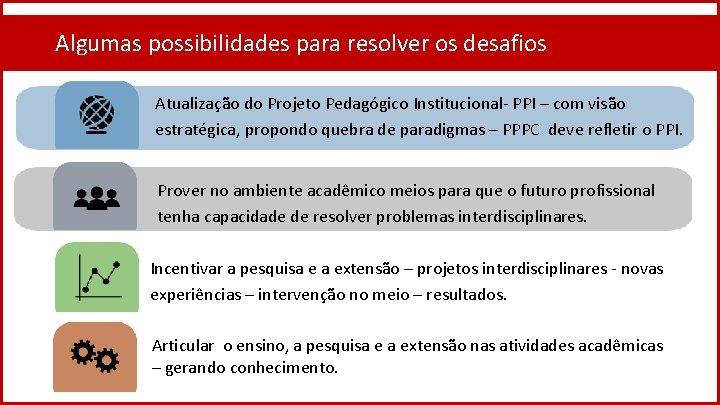 Algumas possibilidades para resolver os desafios Atualização do Projeto Pedagógico Institucional- PPI – com