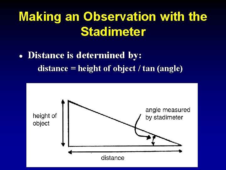 Making an Observation with the Stadimeter · Distance is determined by: distance = height