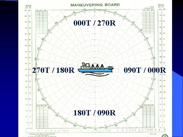 000 T / 270 R 270 T / 180 R 180 T / 090