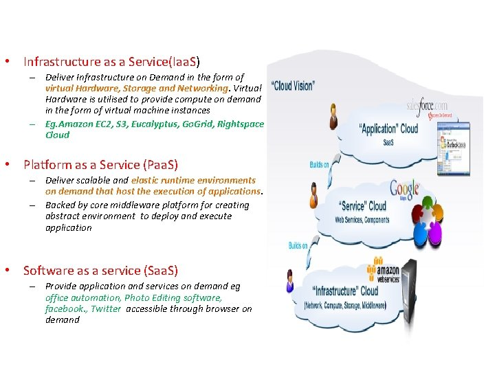 • Infrastructure as a Service(Iaa. S) – Deliver Infrastructure on Demand in the