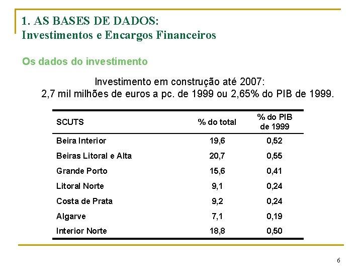 1. AS BASES DE DADOS: Investimentos e Encargos Financeiros Os dados do investimento Investimento