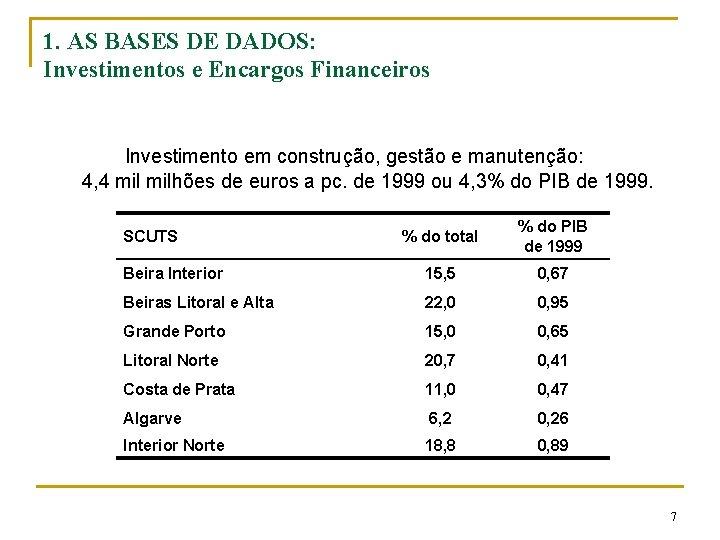 1. AS BASES DE DADOS: Investimentos e Encargos Financeiros Investimento em construção, gestão e