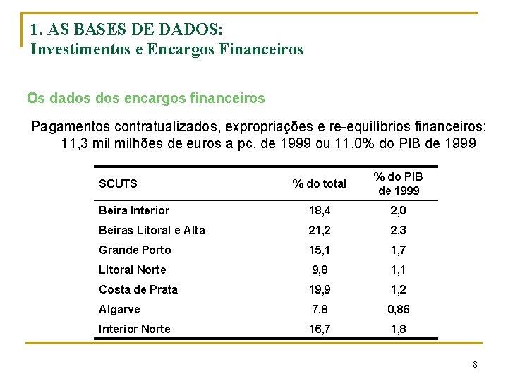 1. AS BASES DE DADOS: Investimentos e Encargos Financeiros Os dados encargos financeiros Pagamentos