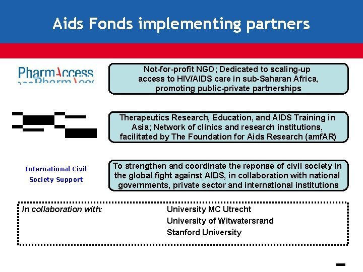 Aids Fonds implementing partners Not-for-profit NGO; Dedicated to scaling-up access to HIV/AIDS care in