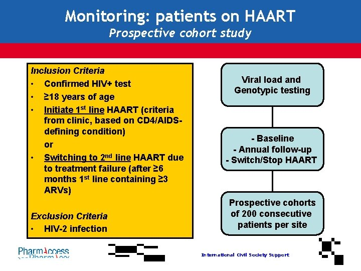 Monitoring: patients on HAART Prospective cohort study Inclusion Criteria • Confirmed HIV+ test •