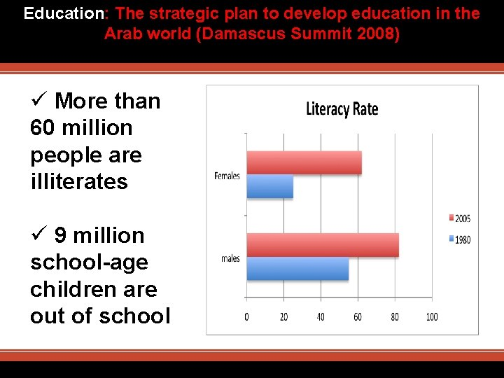 Education: The strategic plan to develop education in the Arab world (Damascus Summit 2008)