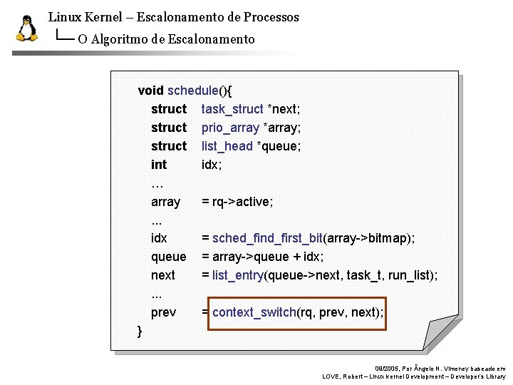 Linux Kernel – Escalonamento de Processos O Algoritmo de Escalonamento void schedule(){ struct task_struct