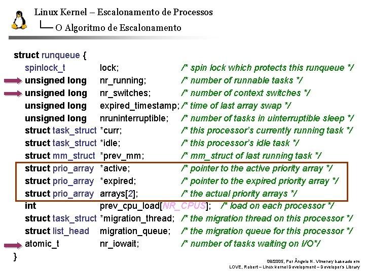 Linux Kernel – Escalonamento de Processos O Algoritmo de Escalonamento struct runqueue { spinlock_t