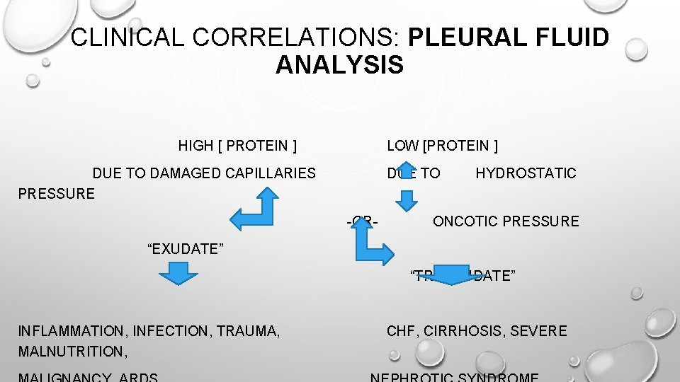 CLINICAL CORRELATIONS: PLEURAL FLUID ANALYSIS HIGH [ PROTEIN ] LOW [PROTEIN ] DUE TO