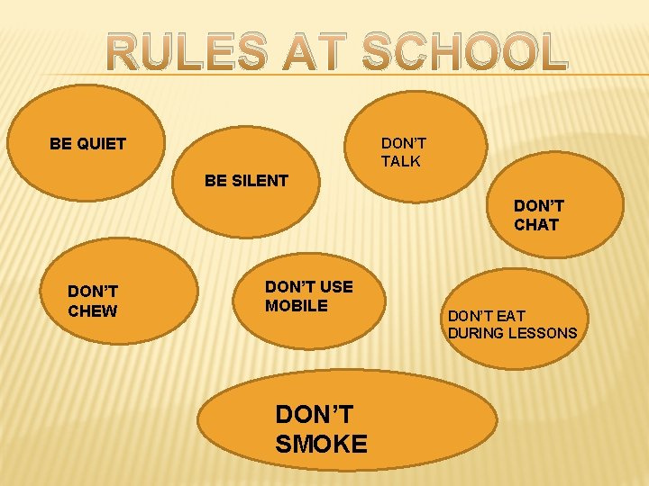 RULES AT SCHOOL BE QUIET DON'T TALK BE SILENT DON'T CHAT DON'T CHEW DON'T