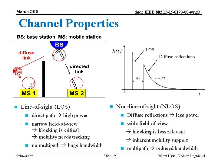 March 2015 doc. : IEEE 802. 15 -15 -0193 -00 -wng 0 Channel Properties