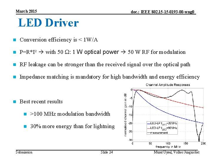 March 2015 doc. : IEEE 802. 15 -15 -0193 -00 -wng 0 LED Driver