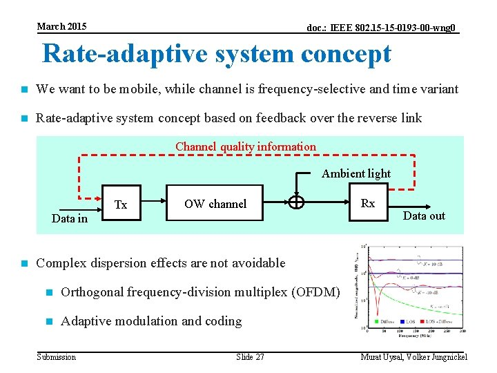 March 2015 doc. : IEEE 802. 15 -15 -0193 -00 -wng 0 Rate-adaptive system