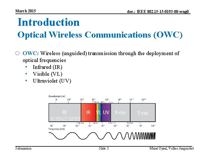 March 2015 doc. : IEEE 802. 15 -15 -0193 -00 -wng 0 Introduction Optical