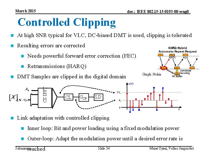 March 2015 doc. : IEEE 802. 15 -15 -0193 -00 -wng 0 Controlled Clipping