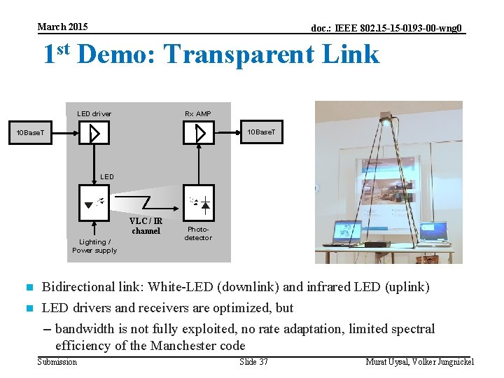 March 2015 doc. : IEEE 802. 15 -15 -0193 -00 -wng 0 1 st