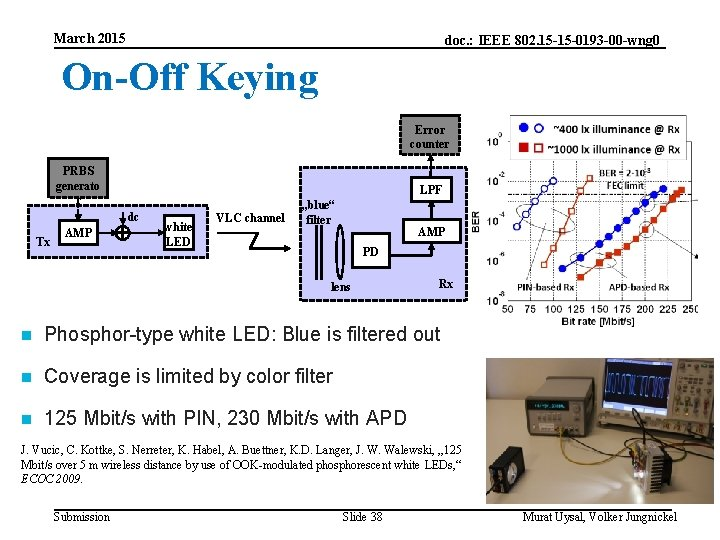 March 2015 doc. : IEEE 802. 15 -15 -0193 -00 -wng 0 On-Off Keying