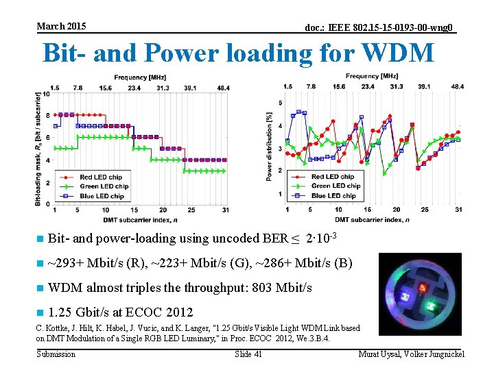 March 2015 doc. : IEEE 802. 15 -15 -0193 -00 -wng 0 Bit- and