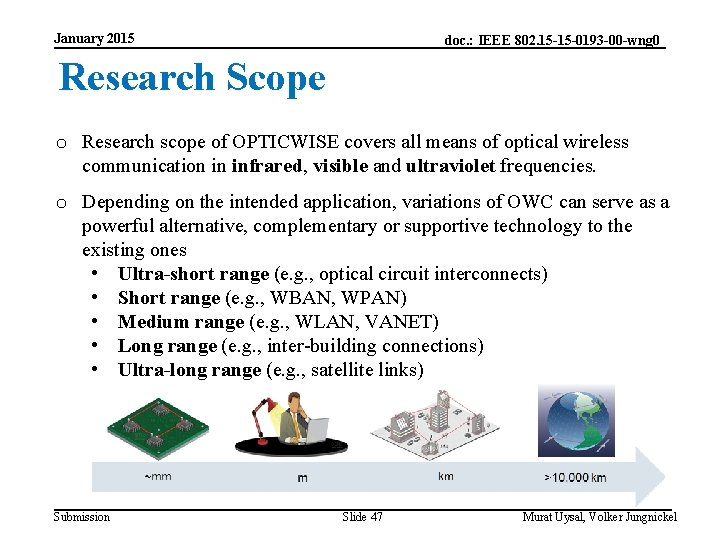 January 2015 doc. : IEEE 802. 15 -15 -0193 -00 -wng 0 Research Scope