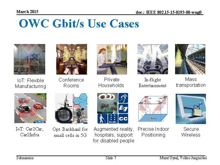 March 2015 doc. : IEEE 802. 15 -15 -0193 -00 -wng 0 OWC Gbit/s