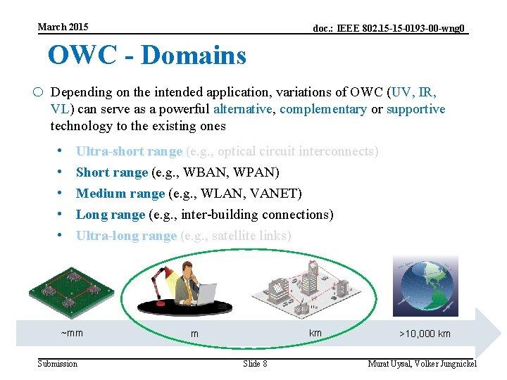March 2015 doc. : IEEE 802. 15 -15 -0193 -00 -wng 0 OWC -