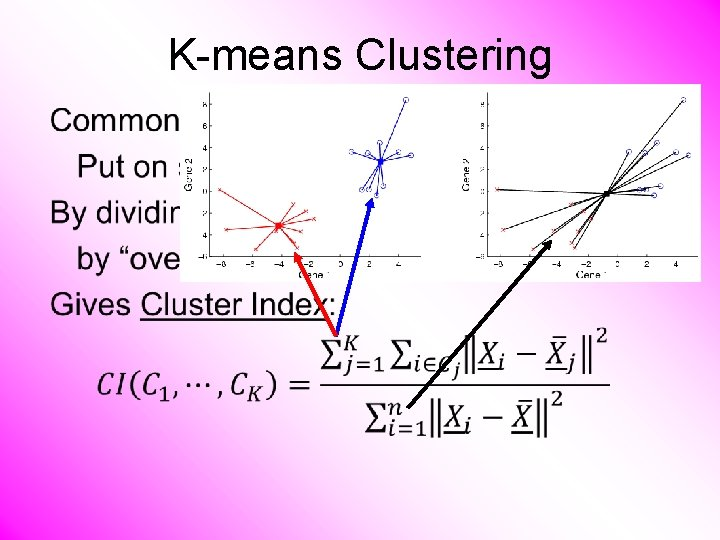 K-means Clustering •
