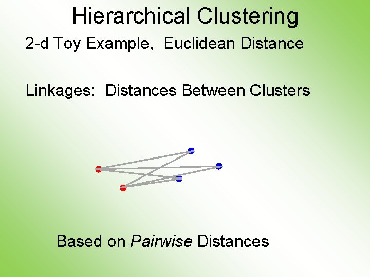 Hierarchical Clustering 2 -d Toy Example, Euclidean Distance Linkages: Distances Between Clusters Based on