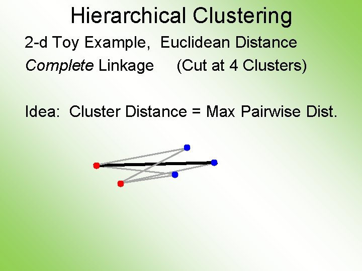 Hierarchical Clustering 2 -d Toy Example, Euclidean Distance Complete Linkage (Cut at 4 Clusters)