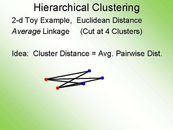 Hierarchical Clustering 2 -d Toy Example, Euclidean Distance Average Linkage (Cut at 4 Clusters)