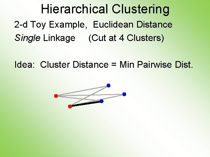 Hierarchical Clustering 2 -d Toy Example, Euclidean Distance Single Linkage (Cut at 4 Clusters)