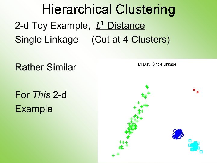 Hierarchical Clustering •