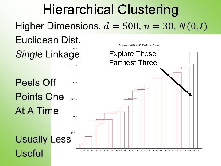 Hierarchical Clustering • Explore These Farthest Three