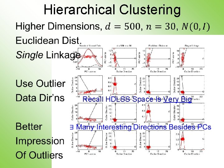 Hierarchical Clustering • Recall HDLSS Space Is Very Big